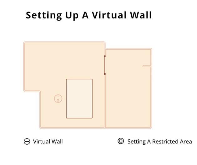 Đặt tường ảo và một khu vực hạn chế trong Xiaomi Mijia 2019