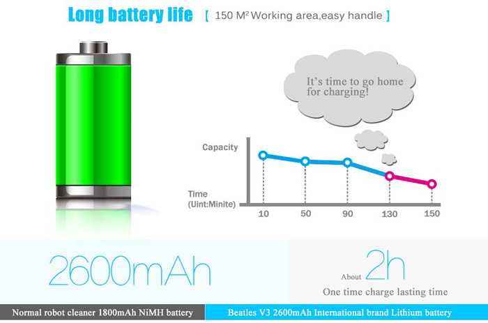 long battery life that is charging in 5 hours