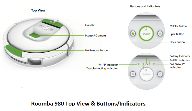 Roomba-980 top view and buttons/indicators
