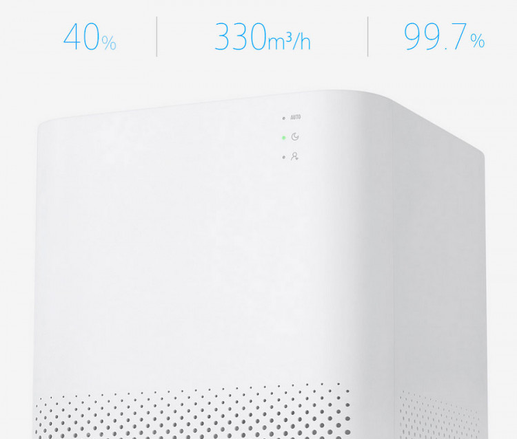 xiaomi mi air purifier mini