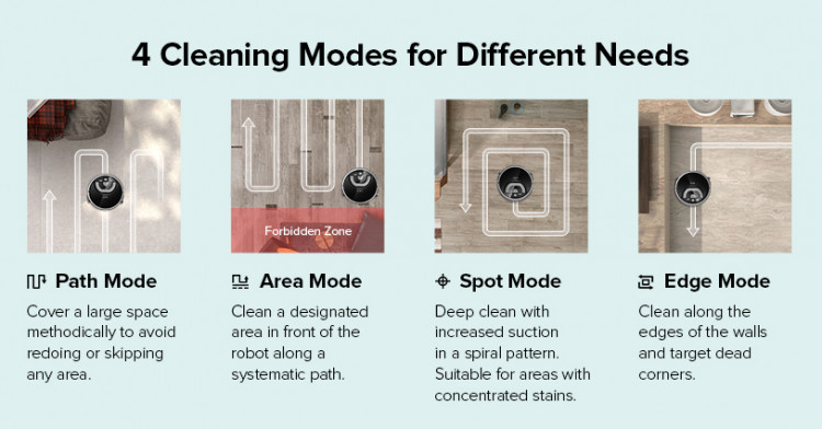 ilife W400 cleaning modes